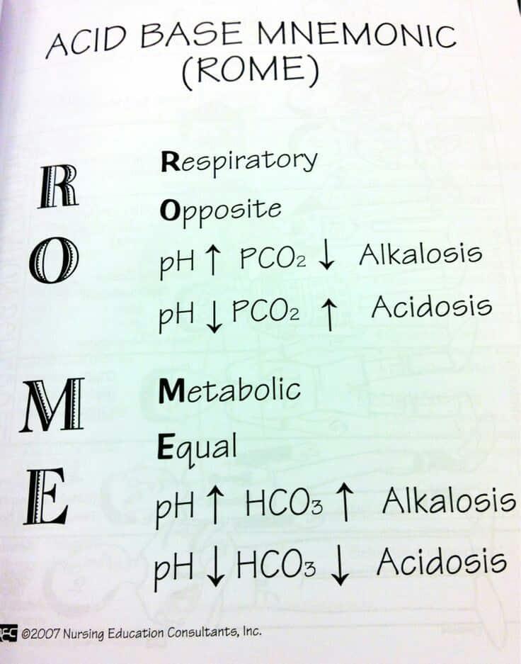 acid-base-mnemonic-medicaltone
