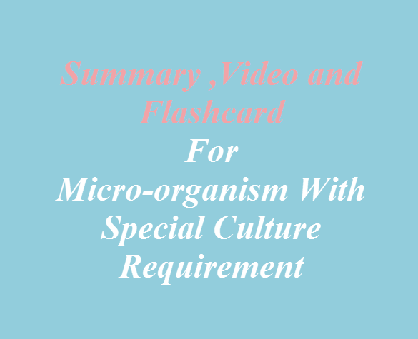 Micro-organism With Special Culture Requirement|usmle2easy