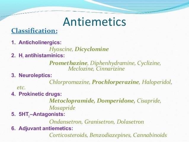 The best mnemonics I've found for Anti-emetics drugs | MedicalTone