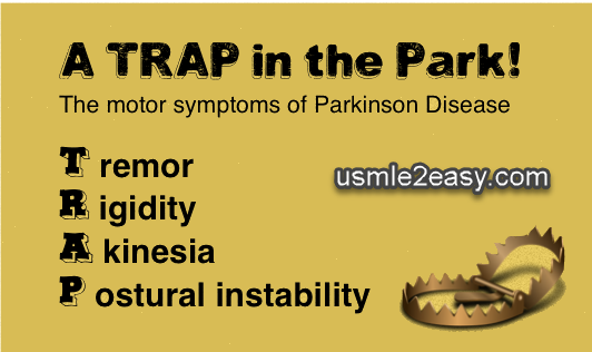 Parkinson's disease summary,Notes and [mnemonics]