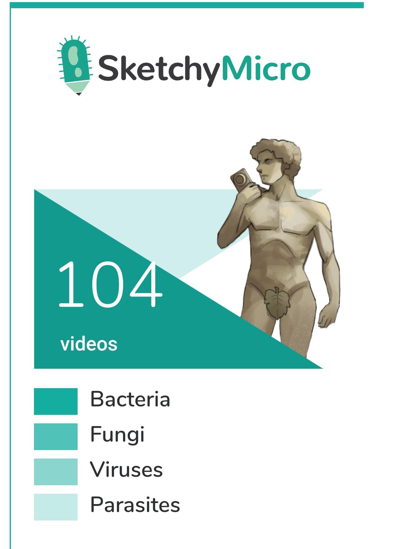 Sketchy Medical All microbiology Videos 2017