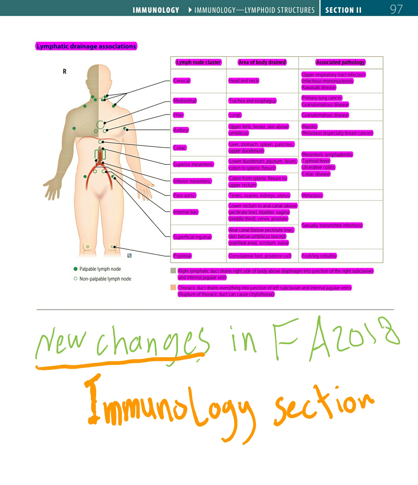 New Changes In First Aid Gor USMLE Step 1 2018 Edition In Immunology Chapter