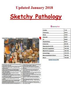 Sketchy Medical Pathology Notes and Pictures